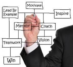 coaching-drawing